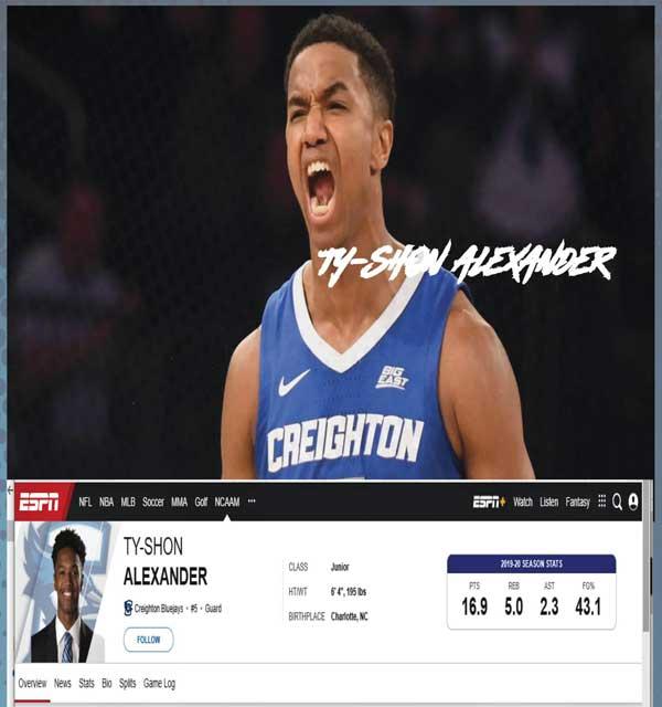 Ty-Shon Alexander 2020 NBA Draft Prospect
